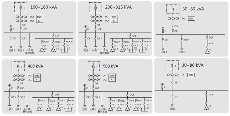 低压交流综合配电箱(不锈钢箱体) - 综合配电箱/jp柜